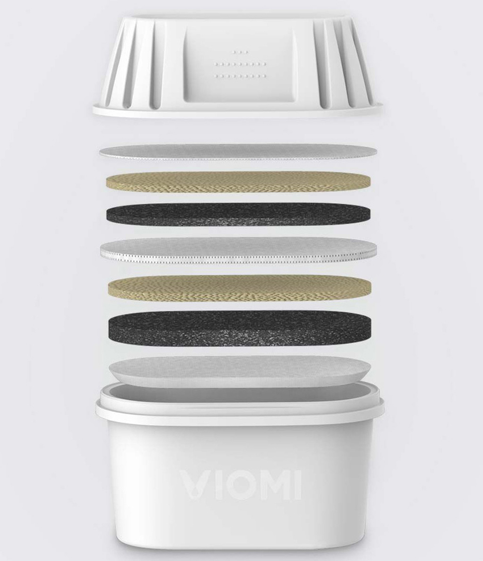 Viomi Water Filter Kettle Filter Box Photo 3
